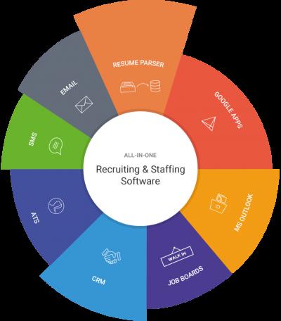 sistema-seguimiento-reclutamiento